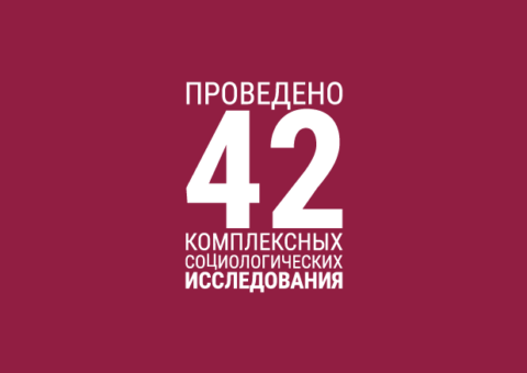 Проведено 42 комплексных исследования